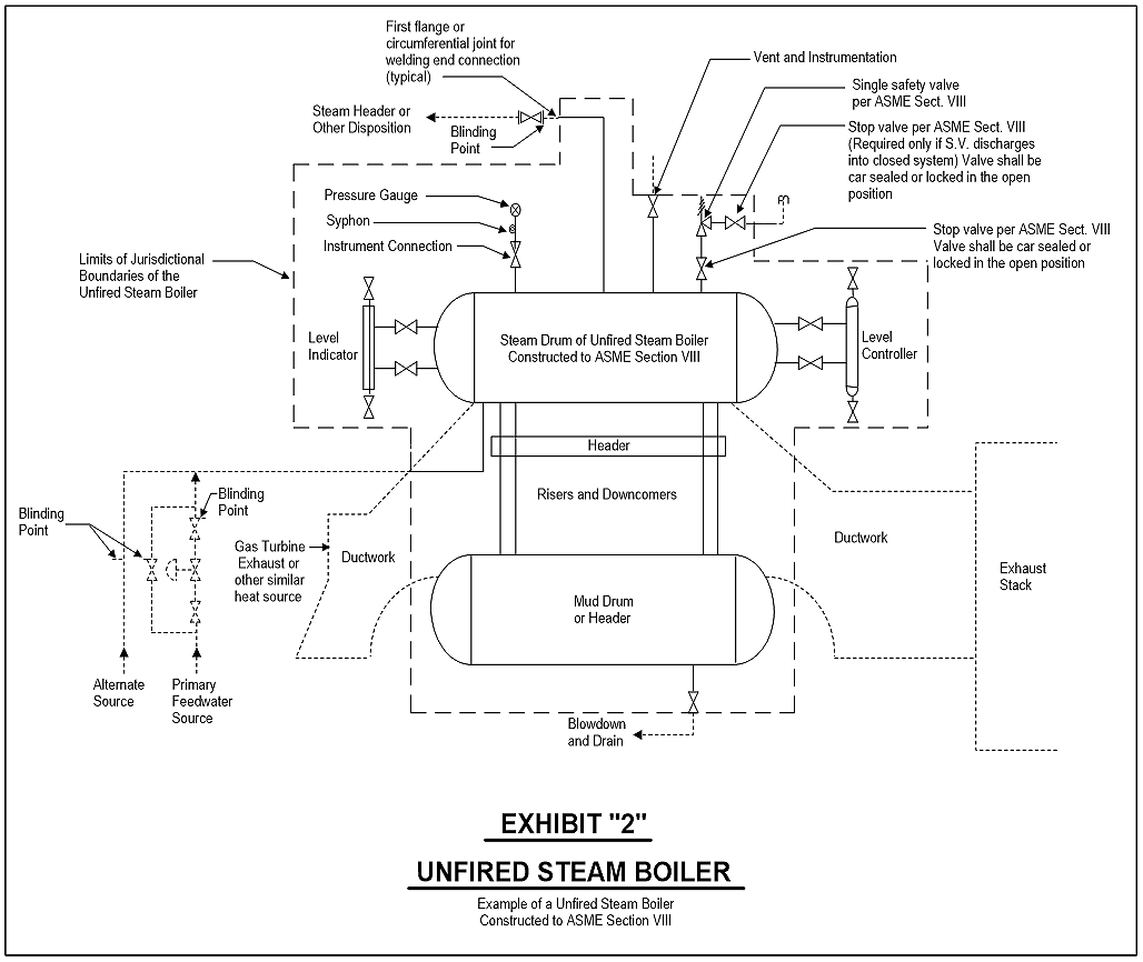 (2) Exhibit 2--Unfired Steam Boiler Constructed to ASME Section VIII