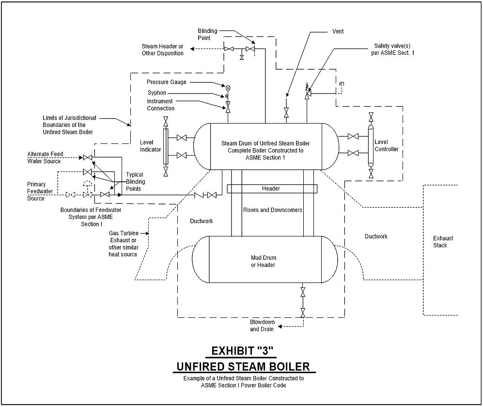 (3) Exhibit 3--Unfired Steam Boiler Constructed to ASME Section I Power  Boiler Code