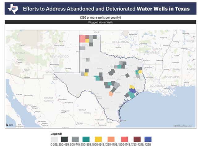 Efforts to Address Abandoned and Deteriorated Water Wells in Texas - 250 or more wells per county