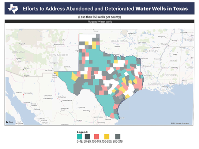Efforts to Address Abandoned and Deteriorated Water Wells in Texas - less than 250 wells per county