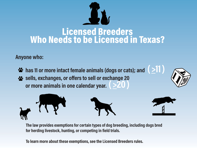 Licensed Breeders Infographic